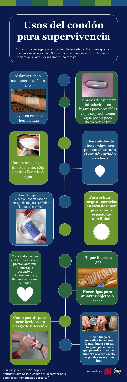 infografia del uso del condón para emergencias