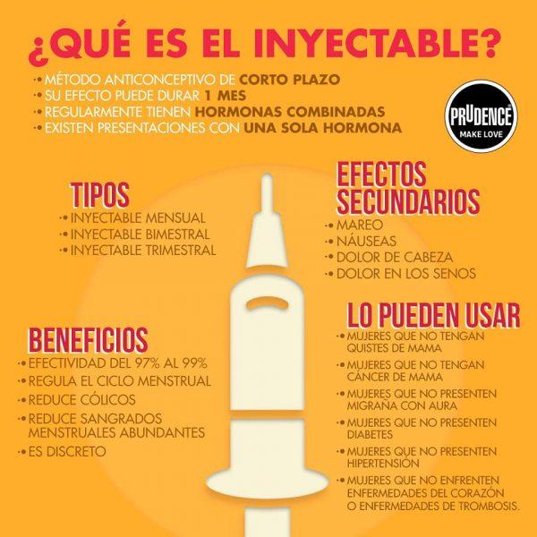 donde se ponen las inyecciones anticonceptivas